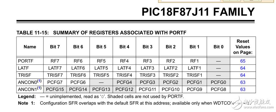 PIC單片機RF引腳如何配置成普通的輸入引腳檢測按鍵狀態?