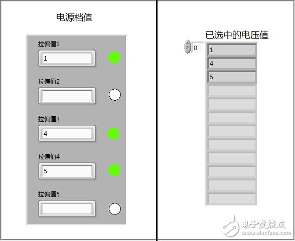 加电测试某产品,最多有五个电压档(可选),每次测试需要人工选择测试需要的电压值