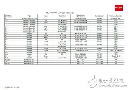 适用于车载ADAS / Info-Display 8个系统电源树参考设计