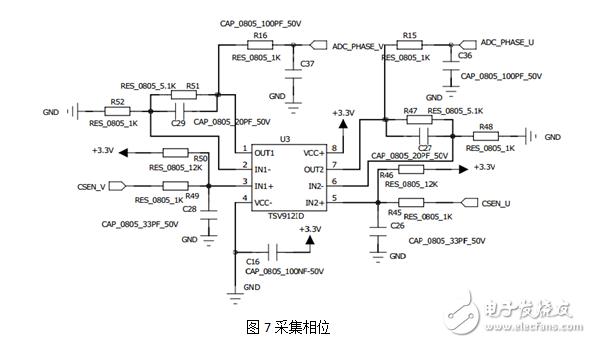 【STSPIN32F0601 电机控制板试用体验连载】硬件设计介绍