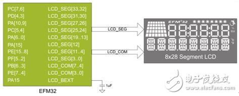 【益登科技代理 Silicon Labs SLSTK3301A开发板试用体验】便携式温湿度及霍尔效应检测器(兼结题报告)