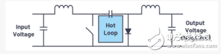 如何将稳压器的辐射降至最低?