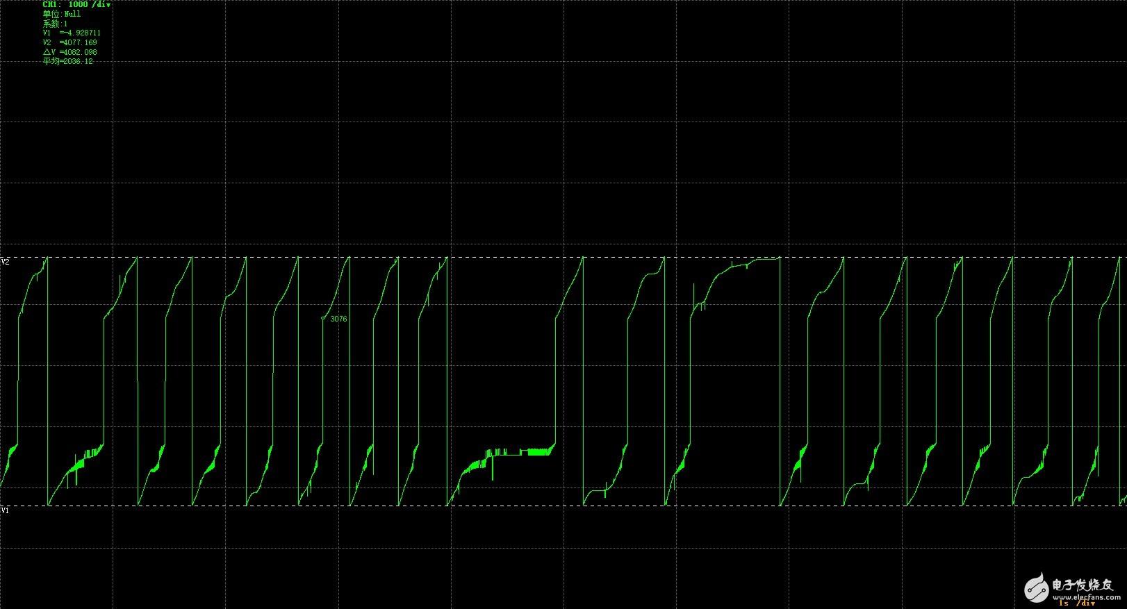 AD2S1205出现位置跳变的问题