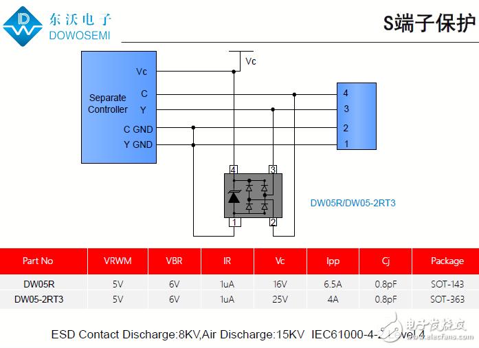 S端子接口静电保护方案设计及ESD二极管选择