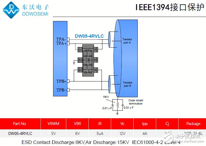 IEEE1394接口静电保护方案图