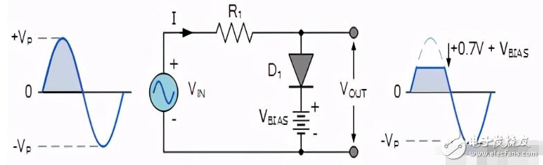 二极管限幅电路解析