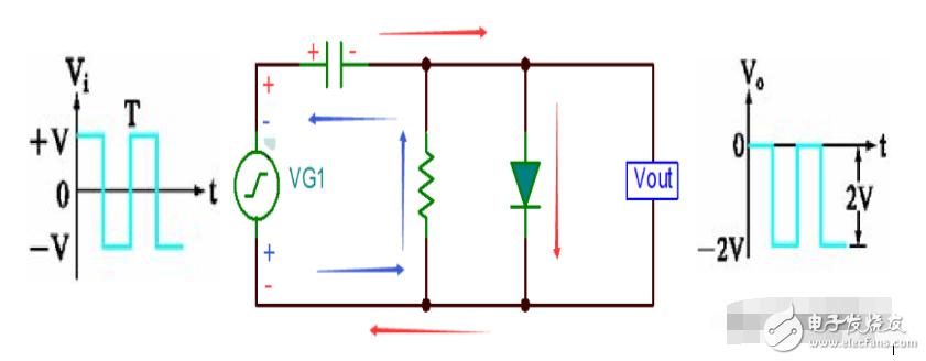 二极管钳位电路解析