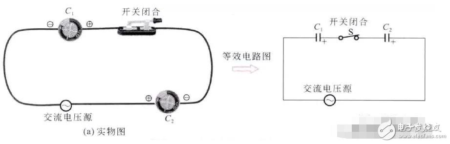 电容串联电路的基本结构