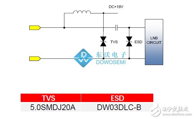 衛星天線端口靜電防浪涌保護設計方案圖