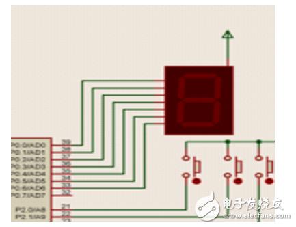 數碼管的驅動方式和控制系統