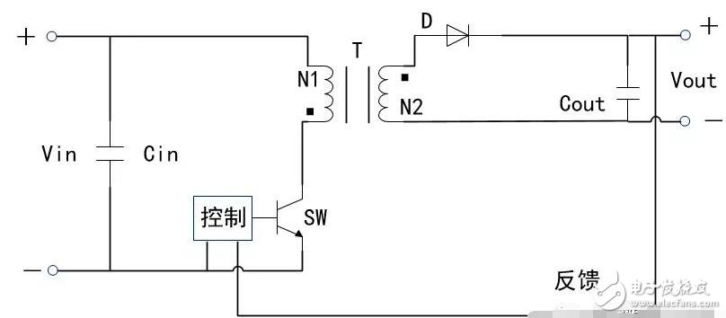 正激式和反激式DC-DC轉換器介紹