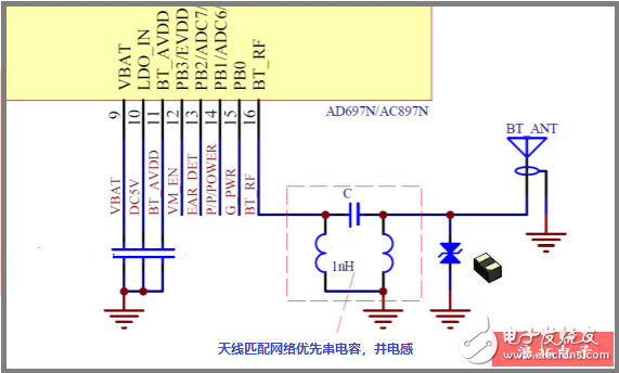 TWS无线蓝牙耳机天线端口静电保护方案与电路