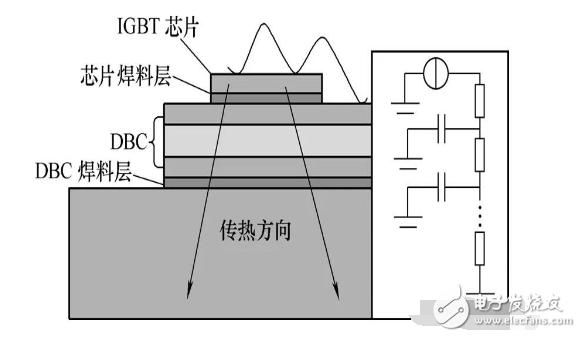 IGBT模块瞬态热特性退化分析