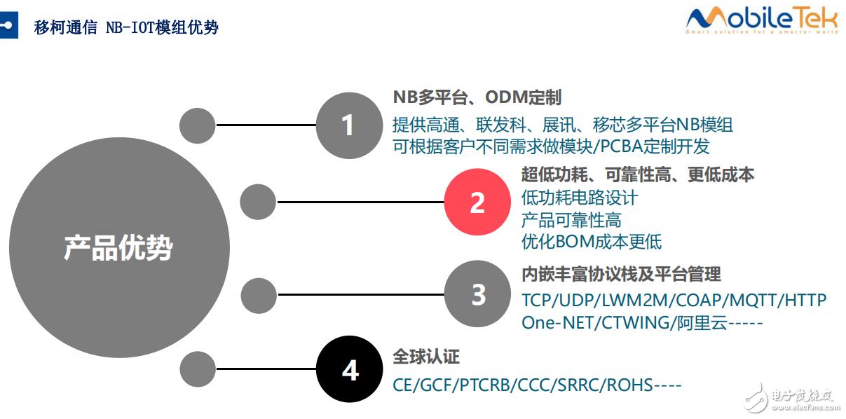 2020第七届中国IoT大会移柯通信IOT模组以及方案资料