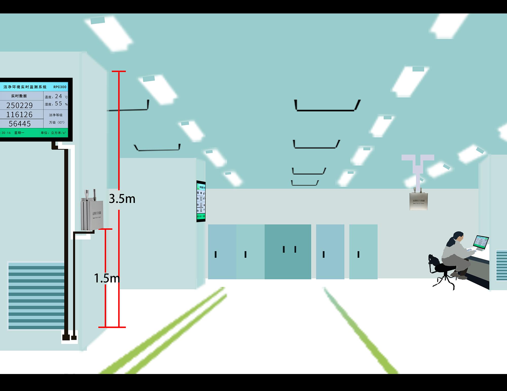 半导体无尘车间测试尘埃粒子浓度等级设备