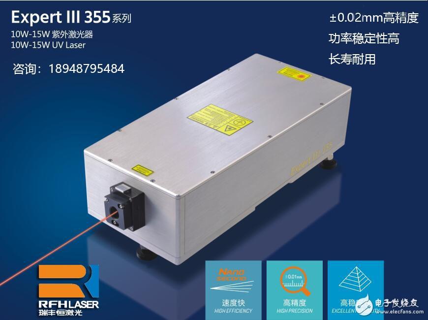 精密加工、打標微小文字和圖案,需用瑞豐恒3W紫外激光器