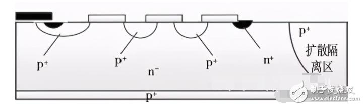 逆阻型IGBT的相關知識點介紹