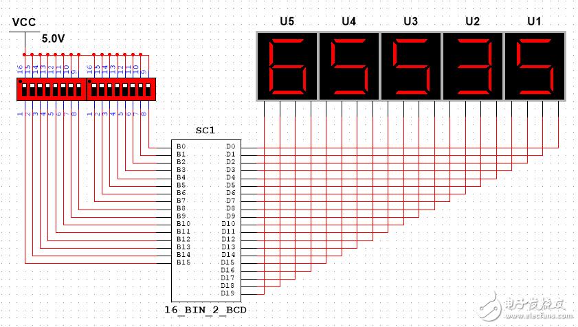 16位二进制转BCD码