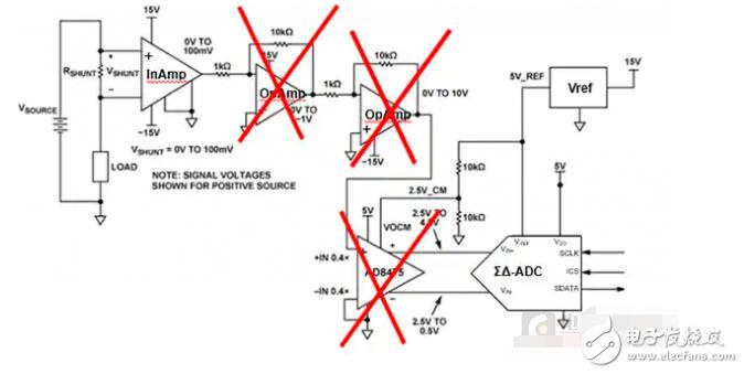 为什么使用24位转换器来替代多个12位器件