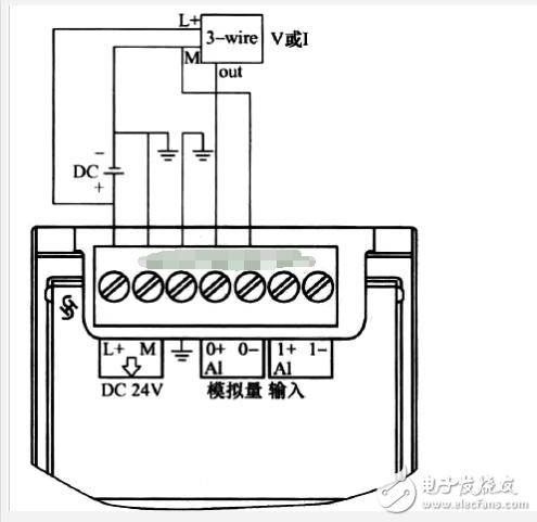 西门子S7-1200PLC接地的注意事项盘点
