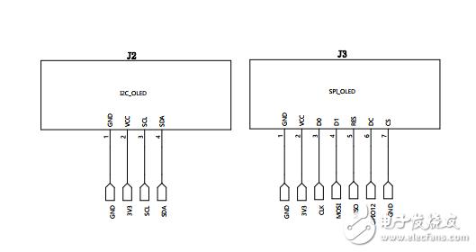【HarmonyOS HiSpark Wi-Fi IoT 套件试用连载】五、显示板的使用