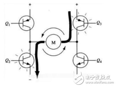 電機驅動電路和工作模式