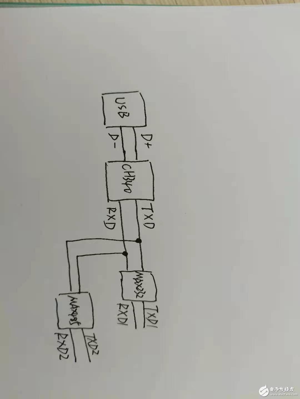 想做一个USB转RS232&RS485的???,请问这种方式行得通吗?