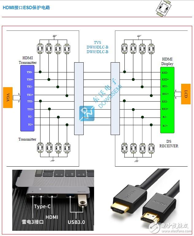 HDMI接口静电保护解决方案
