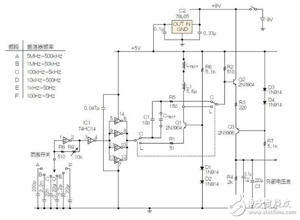 如何对电容和电感进行大容量范围进行测量看了就知道