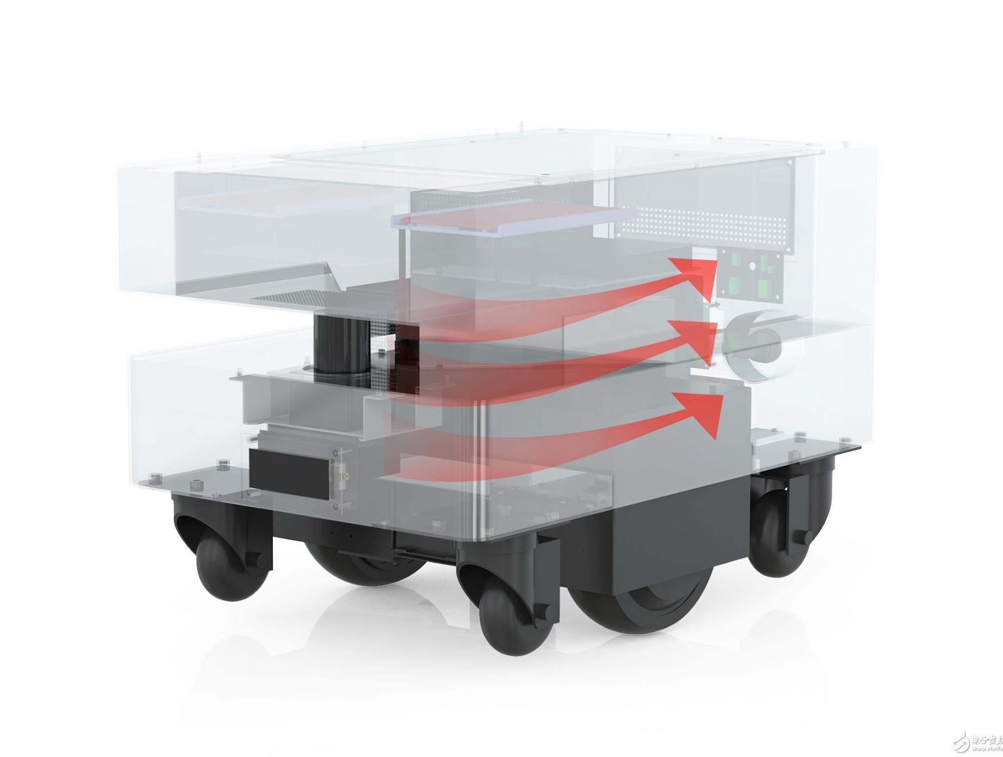 浅析导航底盘如何解决服务机器人室内自主移动难题