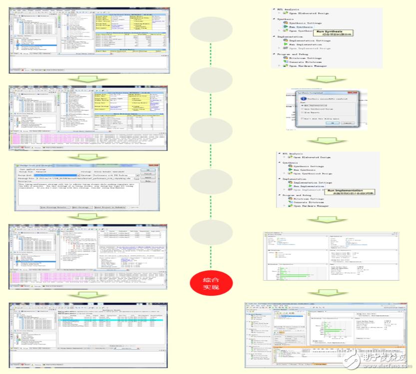 Vivado与ISE的开发流程以及性能差异