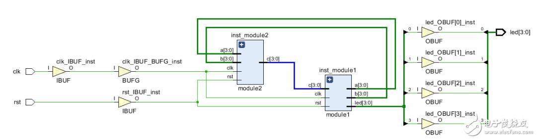 使用SystemVerilog来简化FPGA中接口的连接方式