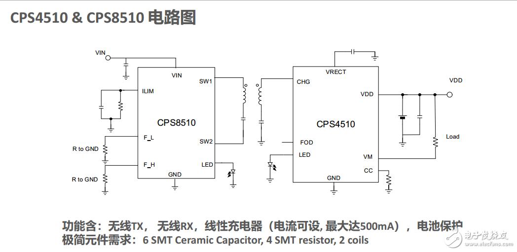 基于CPS8510,CPS4510的小功率无线充电方案