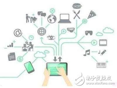 物联网发展现状分析