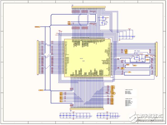 【开源资料】ARM7开发板图纸精装版原理图+PCB源文件