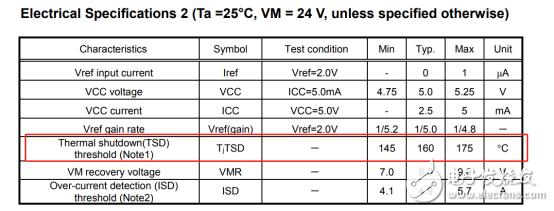 【MTO-EV005开发板试用体验连载】第三篇:过温及过流保护测试