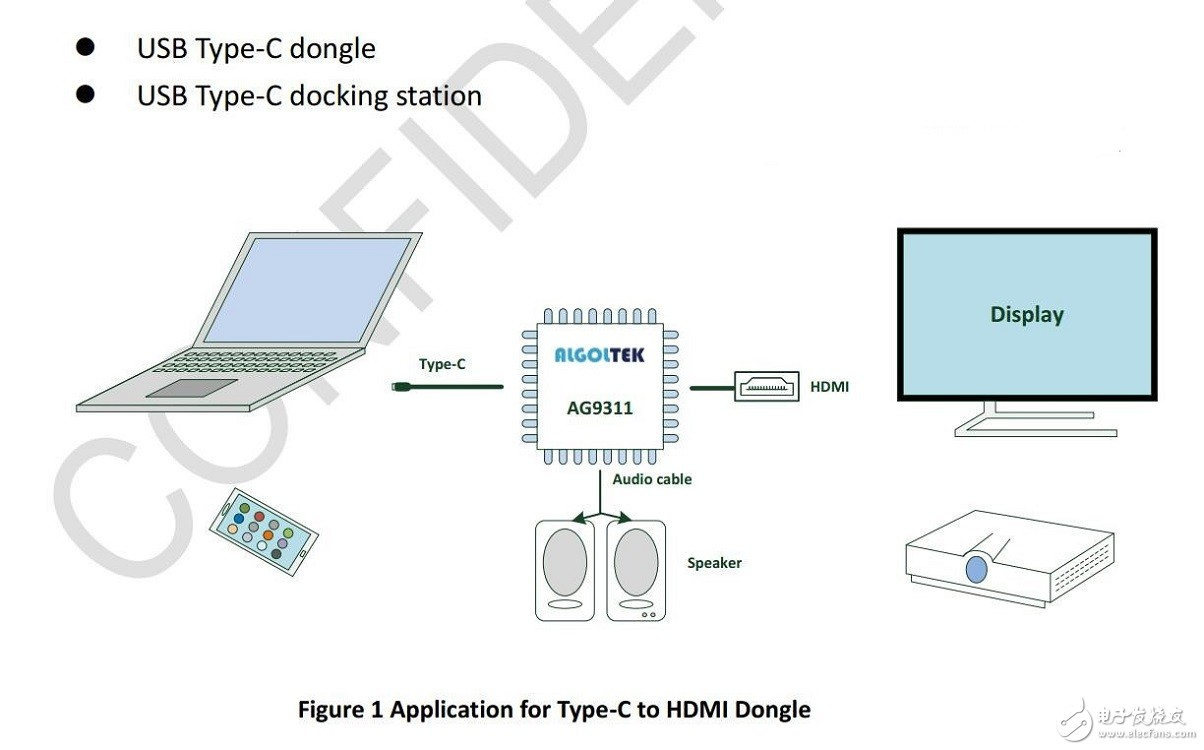 AG9311MCQ单芯片设计实现USB-C正反插转HDMI带PD3.0扩展坞