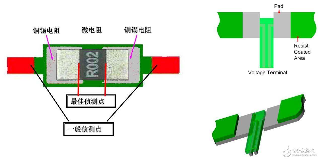 合金电阻如何选型与设计?