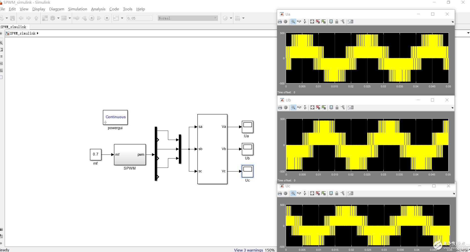 【SPWM仿真模型】根据理论搭建的MATLAB仿真模型,可用于算法验证,大家可以看看!