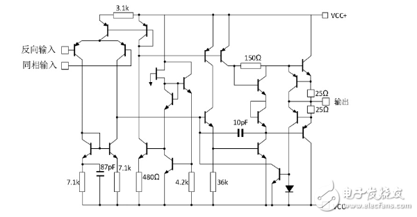 NE5532双运算放大器的特点/应用/管脚排列