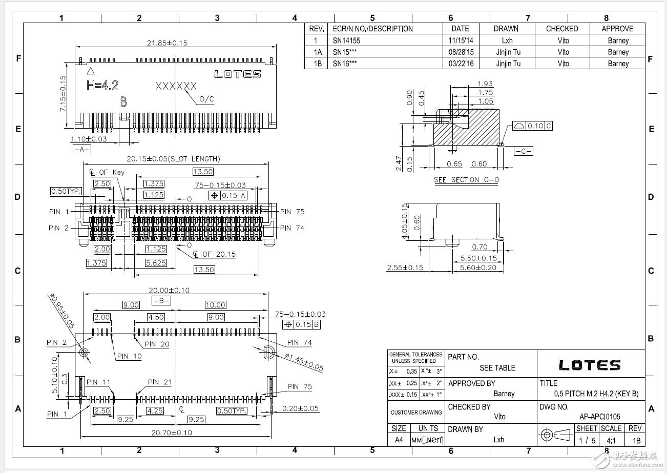 Sharing the NGFF M.2 B-key footprint for Maix-II module