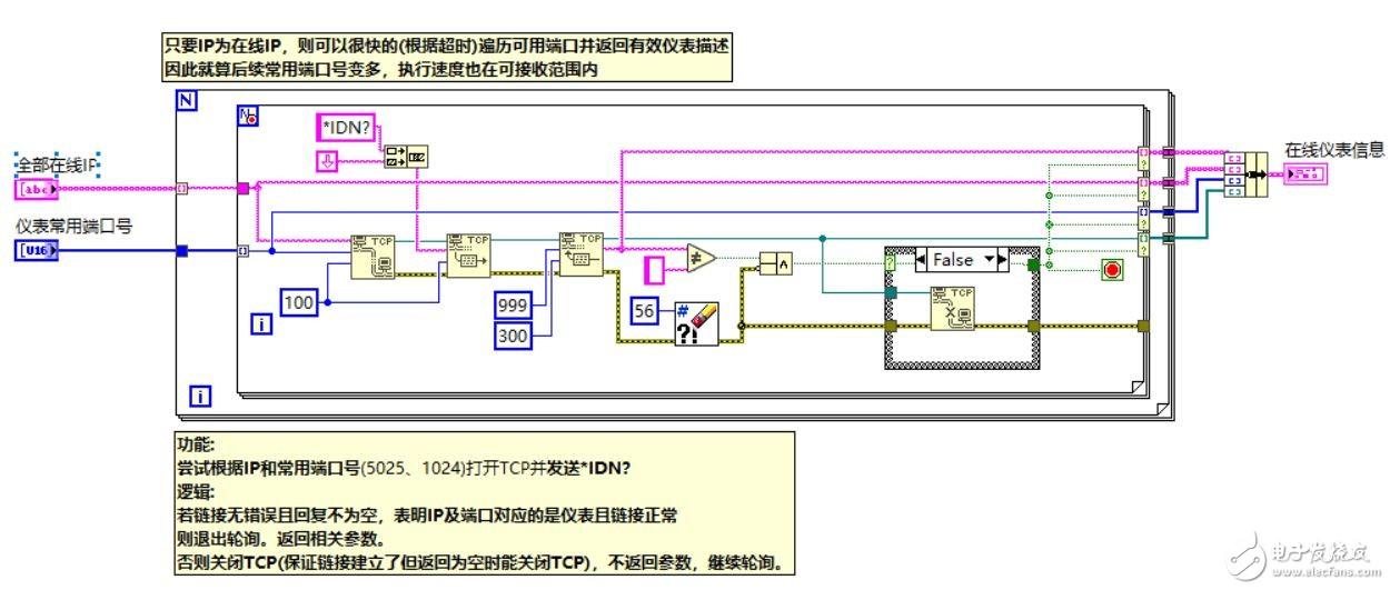 荣小菜补钙记第11期:基于LabVIEW OOP的仪表控制库(8)