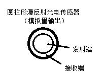 請各位大佬推薦一款圓柱形漫反射光電傳感器,模擬量輸出的
