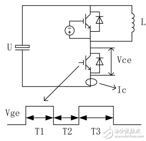 新能源汽车电机控制器工程师福利,IGBT或MOS栅极电阻设计与双脉冲测试