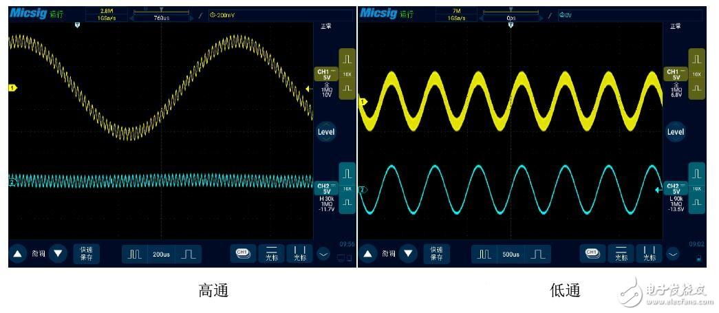 示波器使用中的常见问题汇总(上)