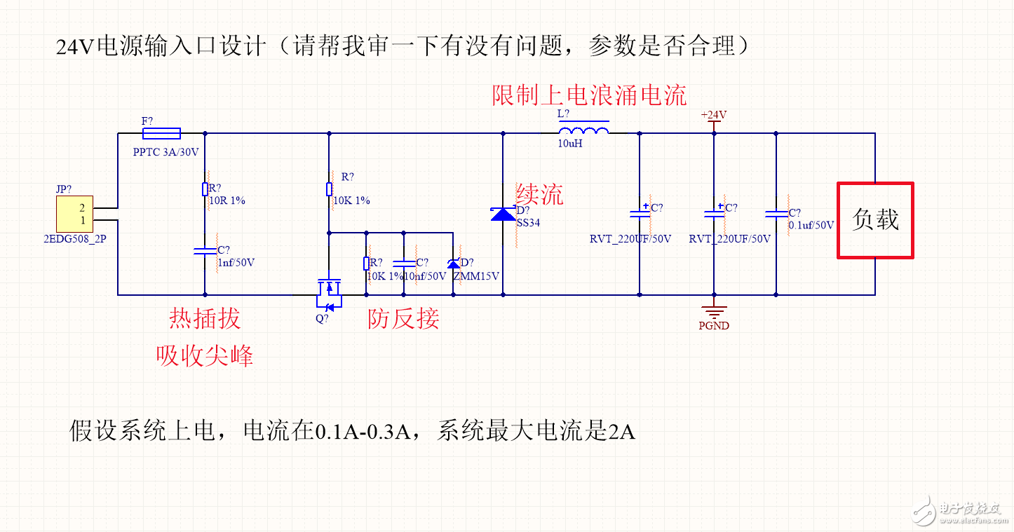 DC24V电源输入口(热插拔和防反接设计)