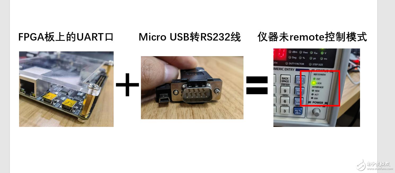FPGA接micro USB转RS232线,控制仪器失败