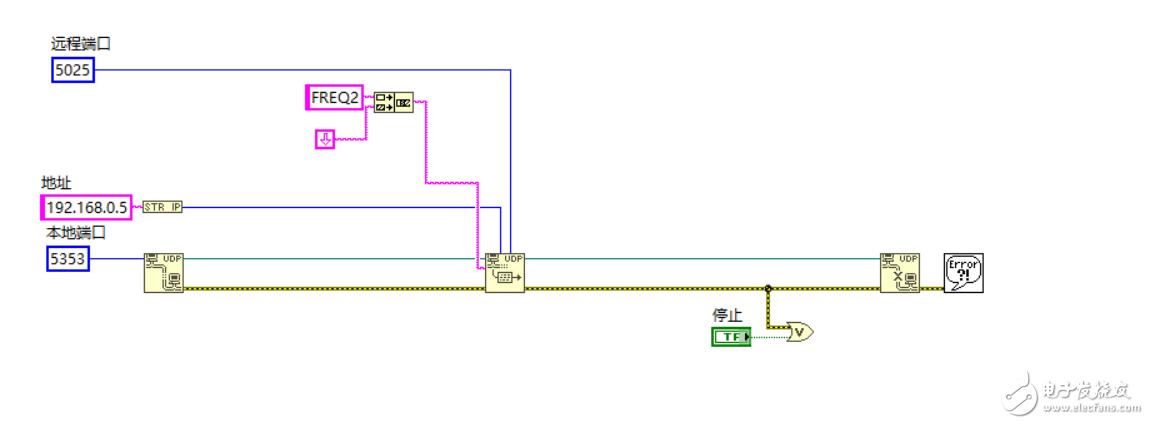 以太网通讯控制仪器,使用UDP协议,仪器无响应