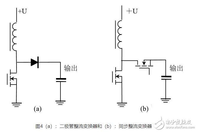 【每日分享】技术文章:设计一个电源,拓扑选择技巧(三)