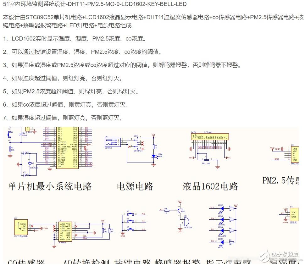 【电路设计】基于51单片机的室内环境监测系统设计-DS18B20-PM2.5-MQ(电路图+程序)